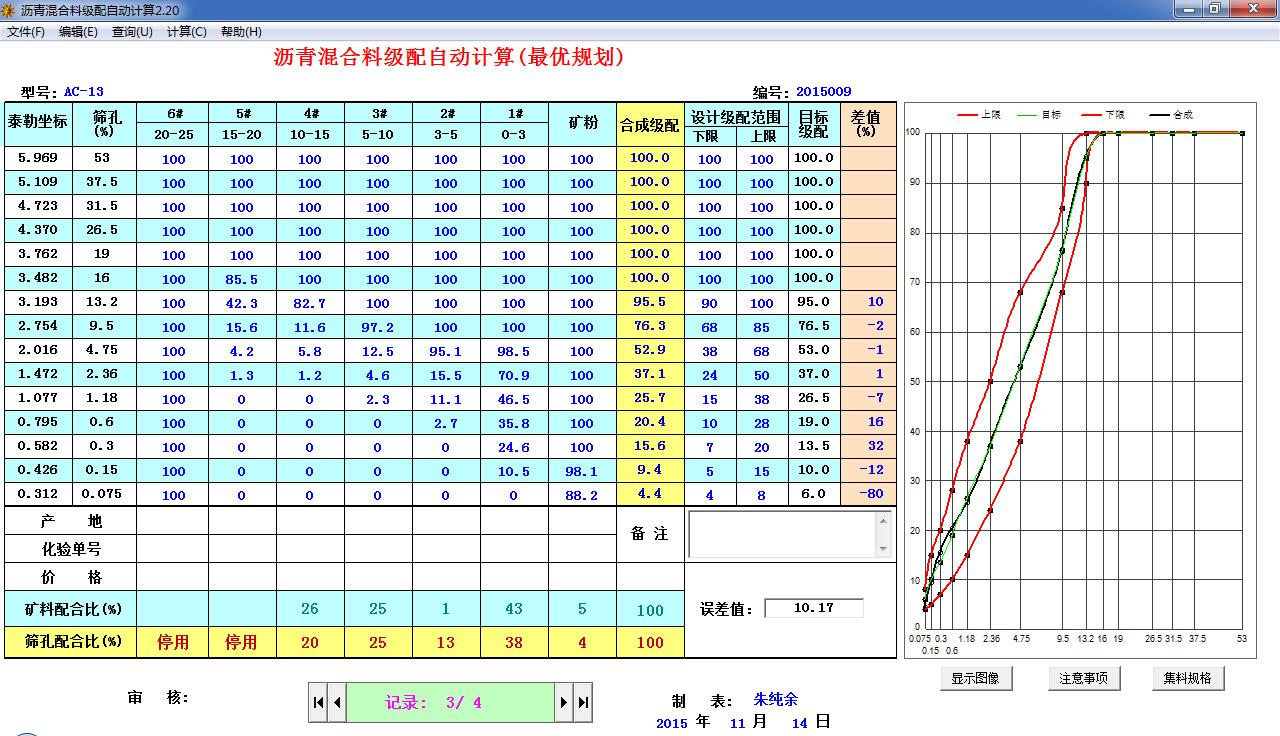 http://www.zhuchunyu.com/upload_files/article/98/1_leyrr__014_1.jpg.jpg